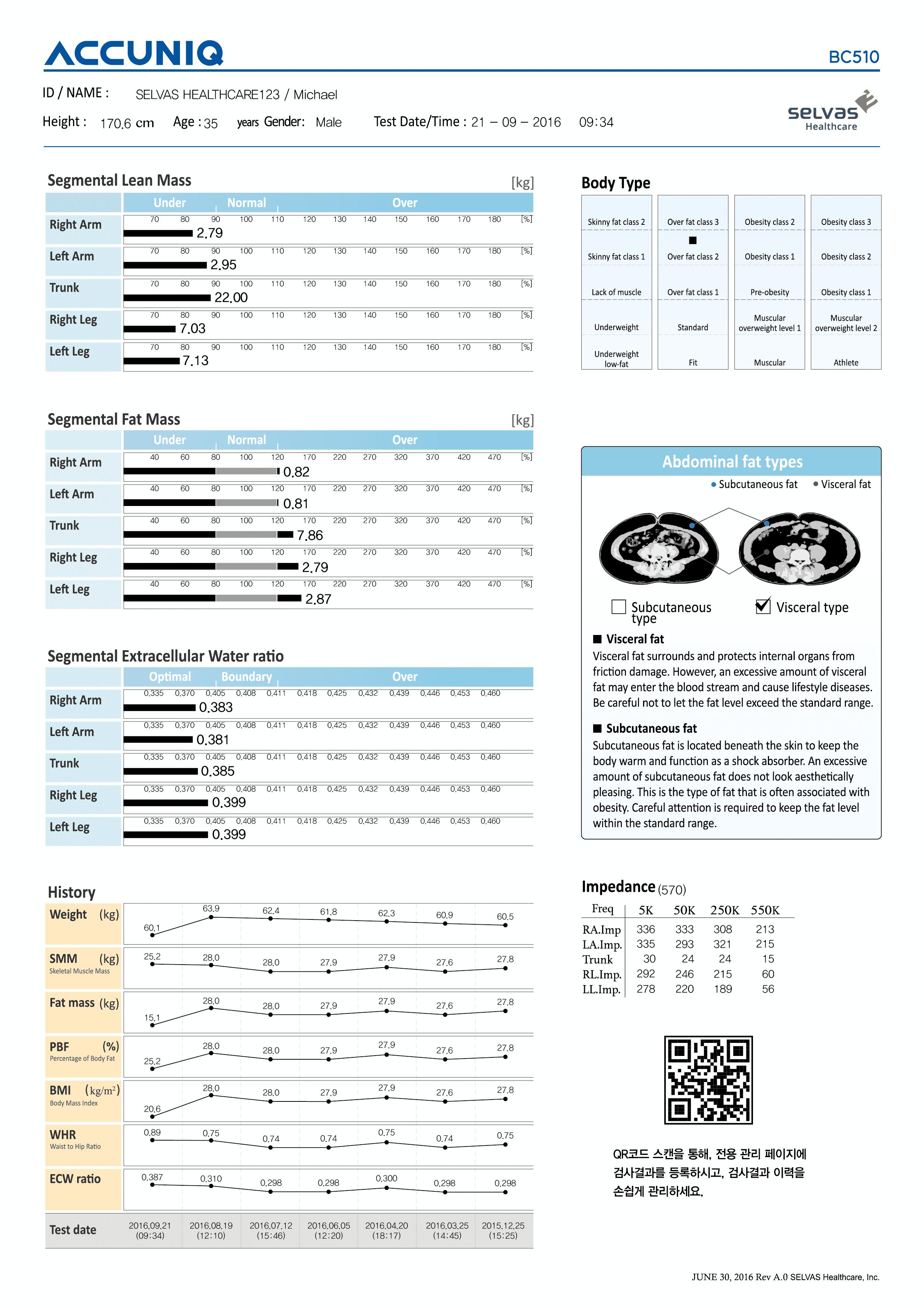เครื่องวัด วิเคราะห์ส่วนประกอบร่างกาย ไขมัน Accuniq bc510 result sheet