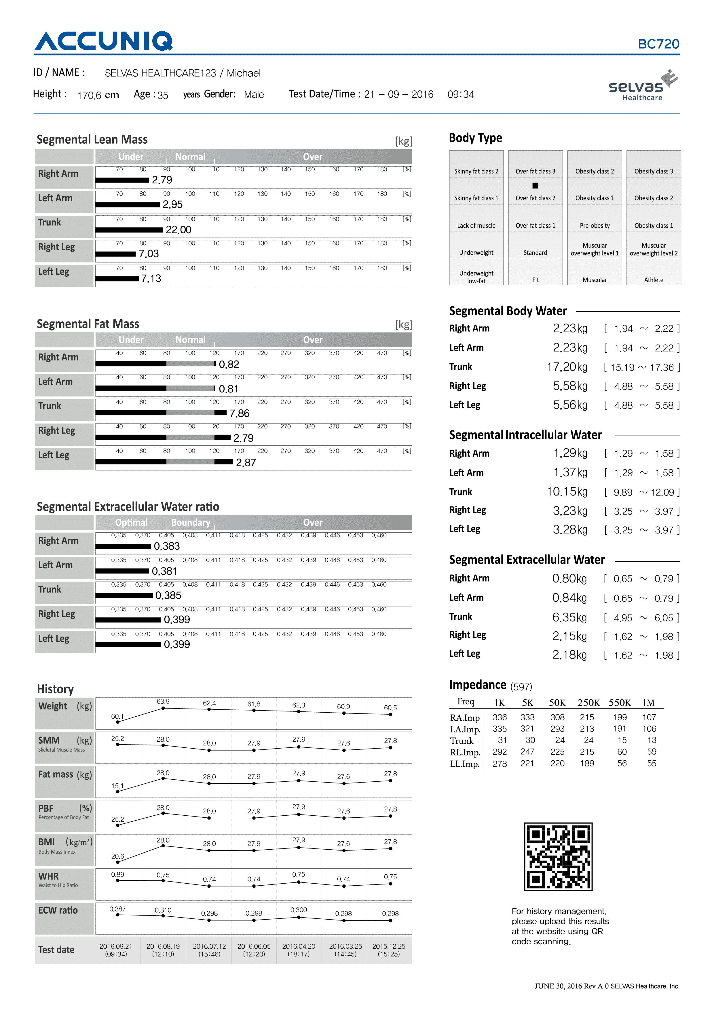 เครื่องวัด วิเคราะห์ส่วนประกอบร่างกาย ไขมัน Accuniq bc720 result sheet