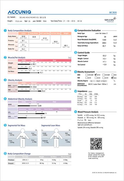 เครื่องวัด วิเคราะห์ส่วนประกอบร่างกาย ไขมัน Accuniq BC300 Result Sheet